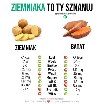 mjackowiak_nutrition